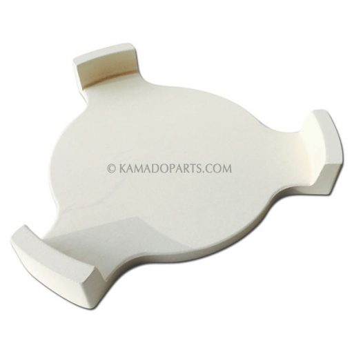 deflector plate